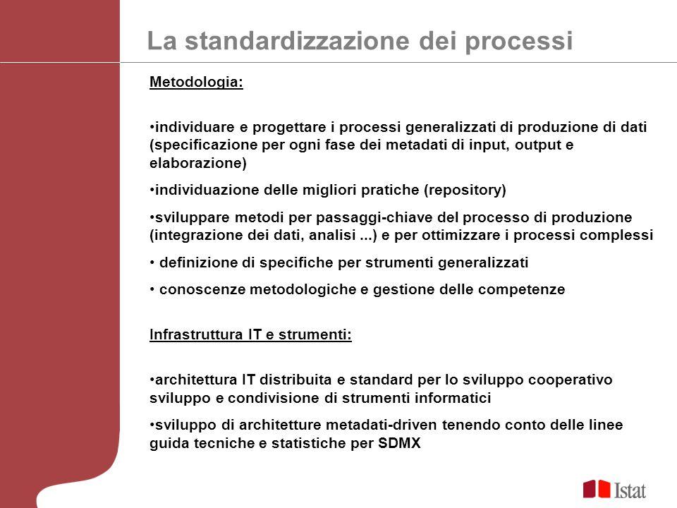 La standardizzazione dei processi