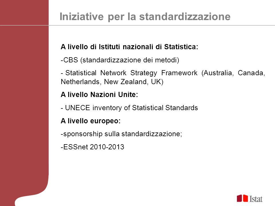 Iniziative per la standardizzazione