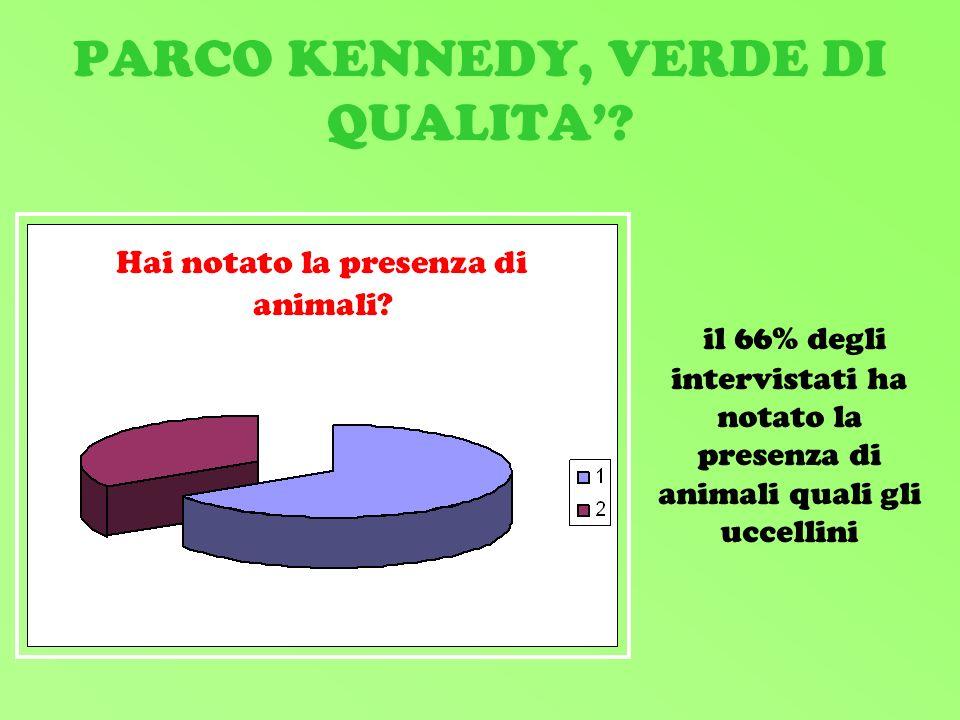 PARCO KENNEDY, VERDE DI QUALITA'