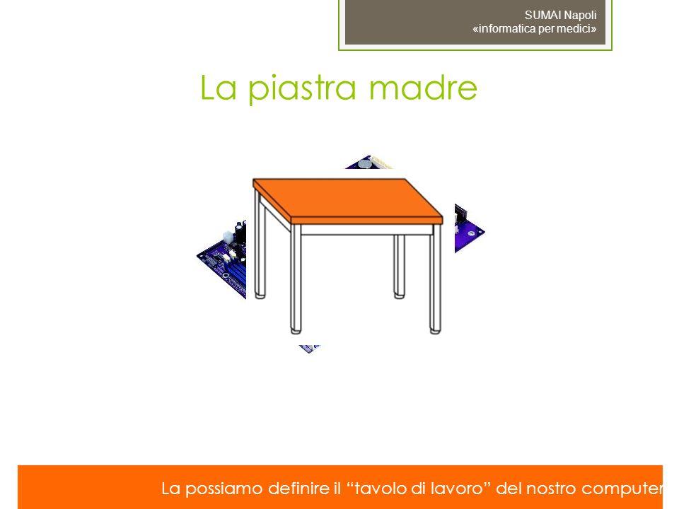 09/11/10 SUMAI Napoli «informatica per medici» La piastra madre.