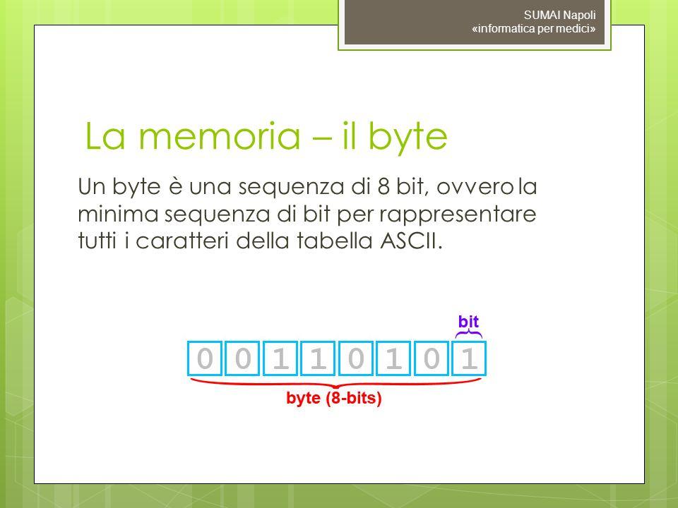 09/11/10 SUMAI Napoli «informatica per medici» La memoria – il byte.