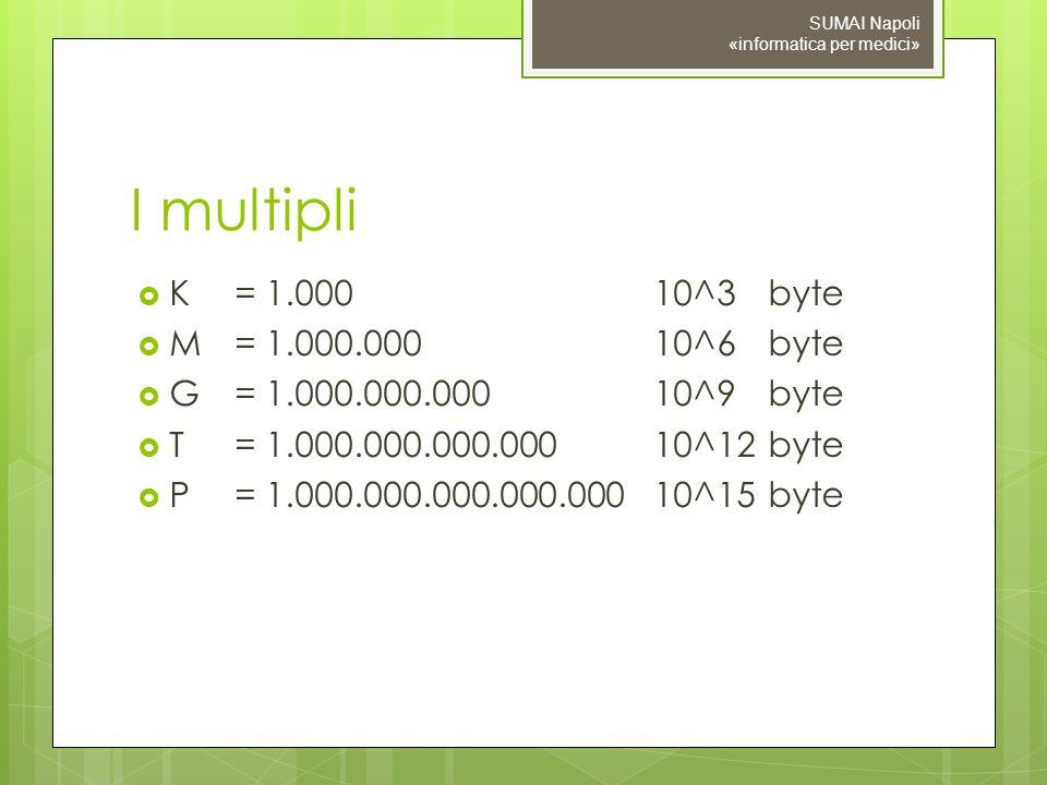 I multipli K = 1.000 10^3 byte M = 1.000.000 10^6 byte