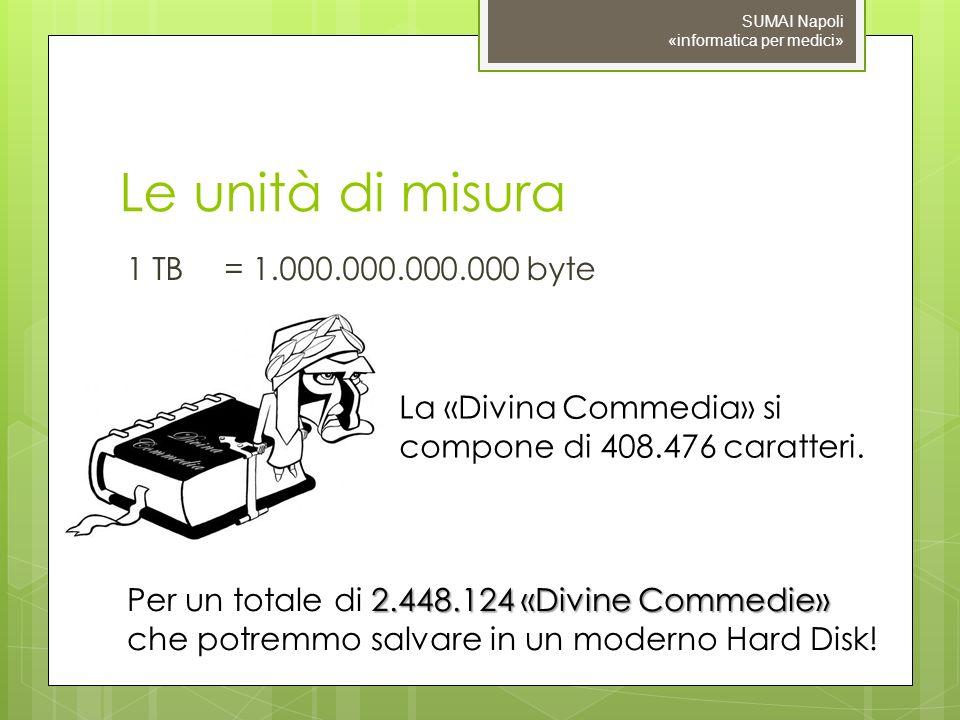 Le unità di misura 1 TB = 1.000.000.000.000 byte