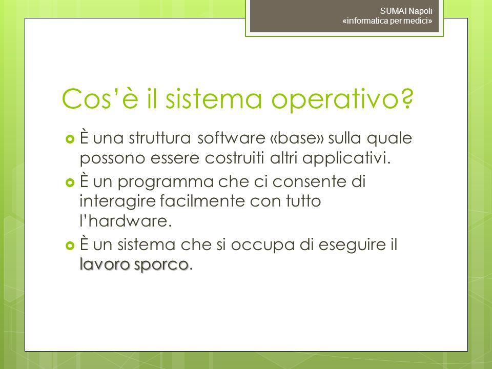 Cos'è il sistema operativo