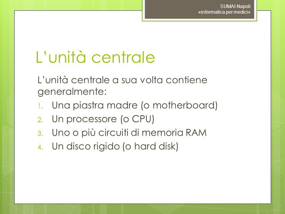 L'unità centrale L'unità centrale a sua volta contiene generalmente: