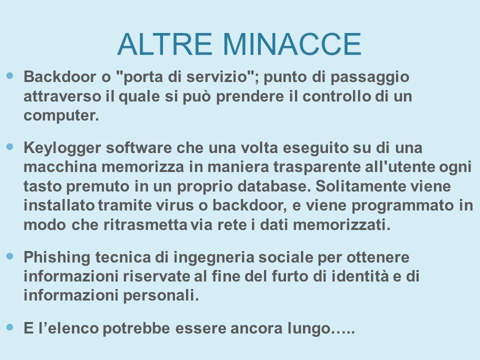 27/01/11 ALTRE MINACCE. Backdoor o porta di servizio ; punto di passaggio attraverso il quale si può prendere il controllo di un computer.