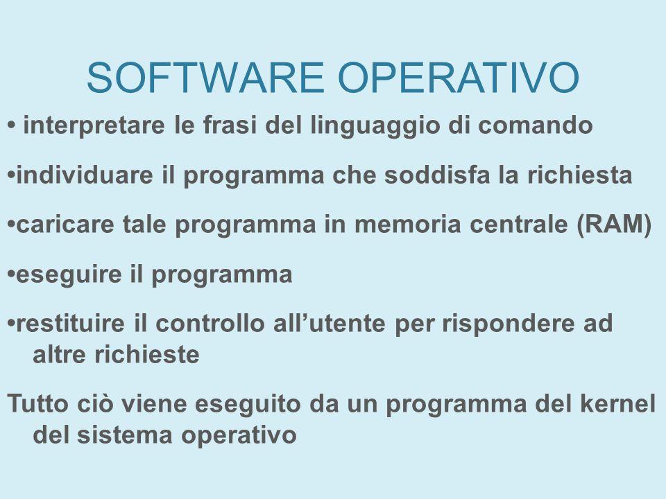 SOFTWARE OPERATIVO • interpretare le frasi del linguaggio di comando