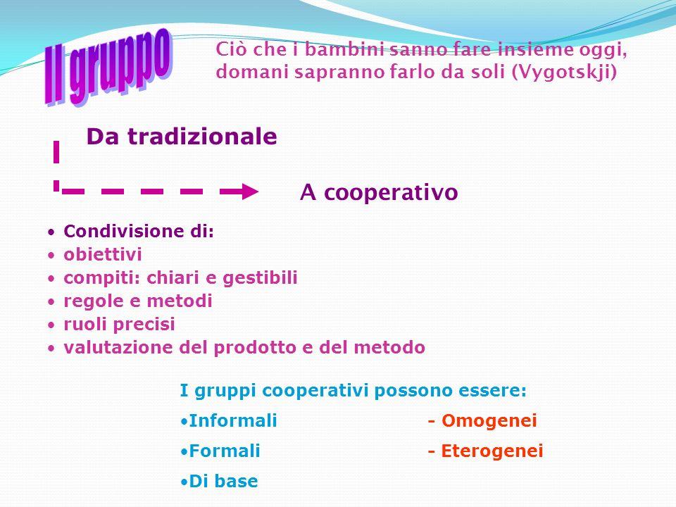 Il gruppo Da tradizionale A cooperativo