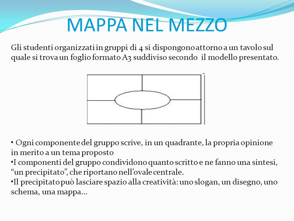 MAPPA NEL MEZZO