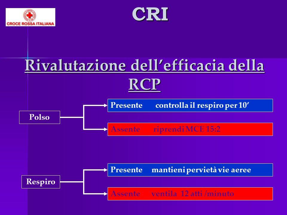 Rivalutazione dell'efficacia della RCP
