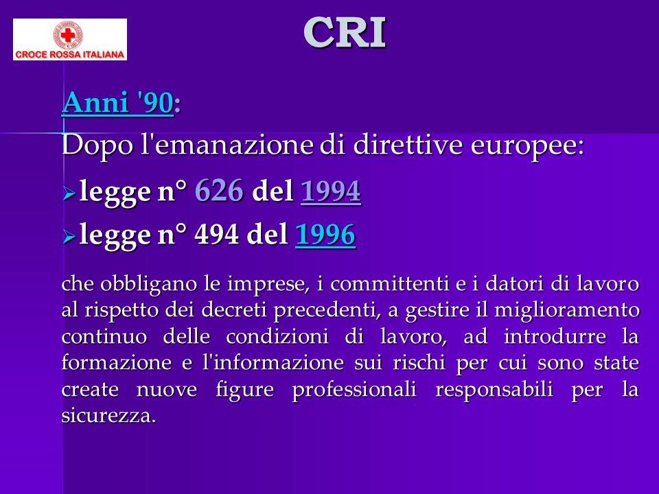 CRI Anni 90: Dopo l emanazione di direttive europee: