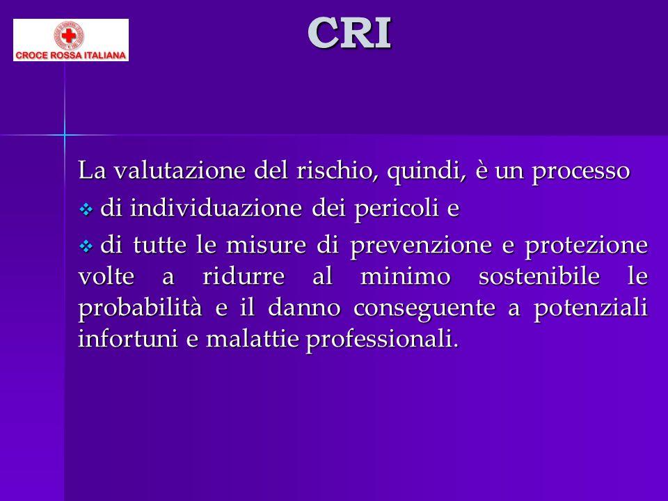 CRI La valutazione del rischio, quindi, è un processo