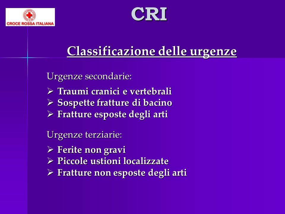 CRI Classificazione delle urgenze Urgenze secondarie: