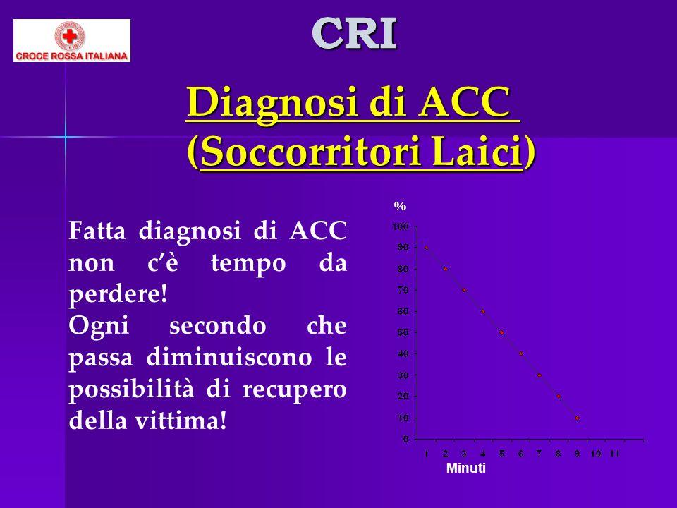 CRI Diagnosi di ACC (Soccorritori Laici)