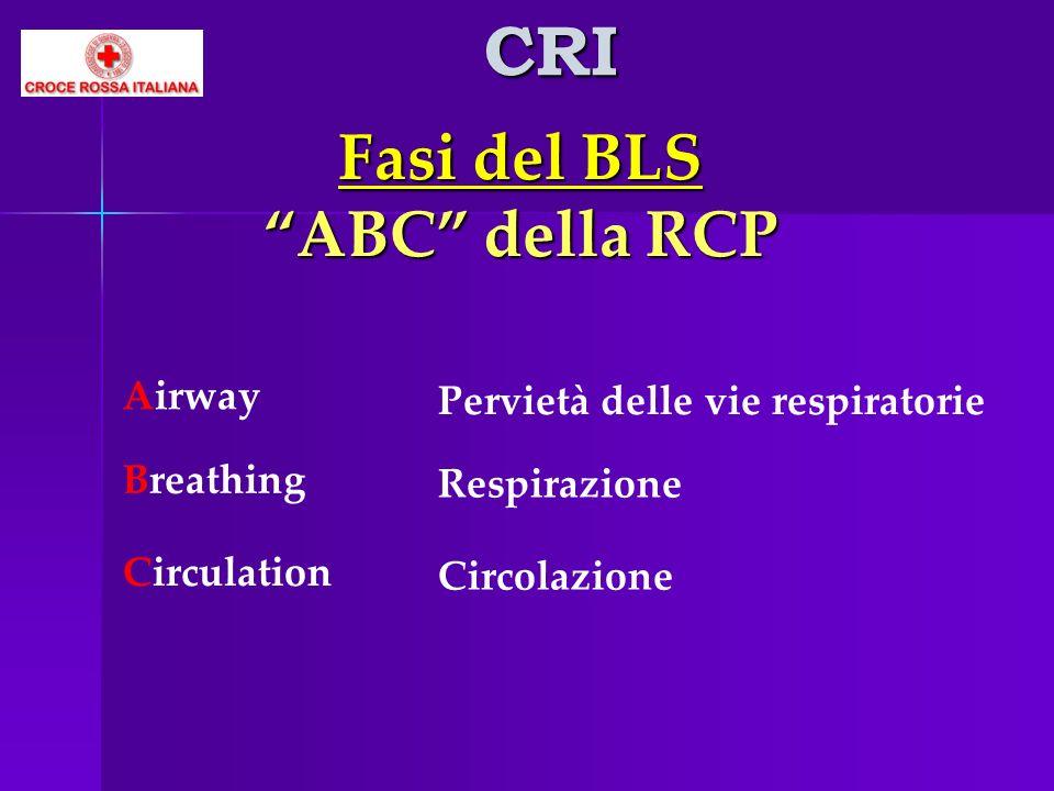 Fasi del BLS ABC della RCP
