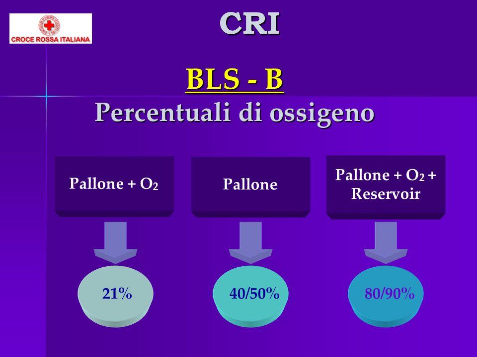 BLS - B Percentuali di ossigeno