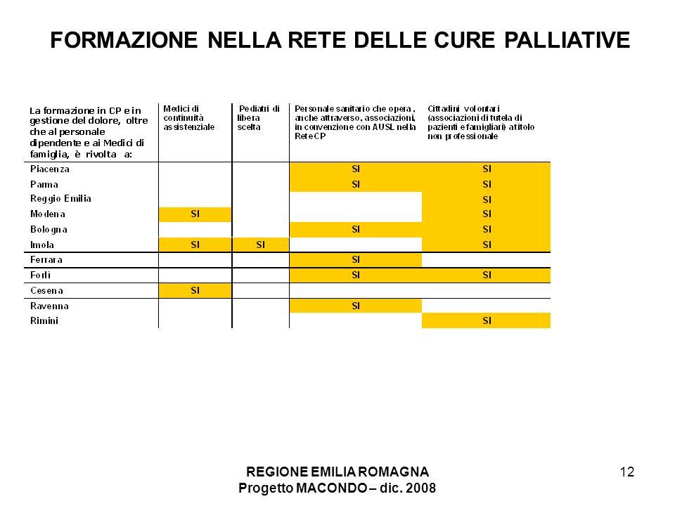 FORMAZIONE NELLA RETE DELLE CURE PALLIATIVE REGIONE EMILIA ROMAGNA