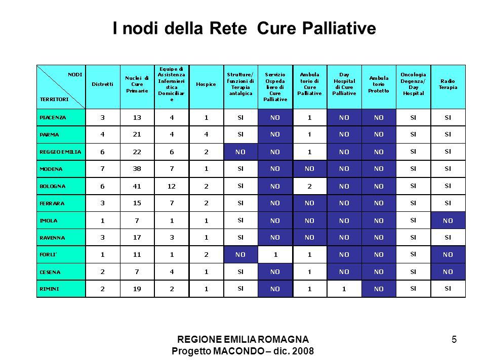 I nodi della Rete Cure Palliative REGIONE EMILIA ROMAGNA