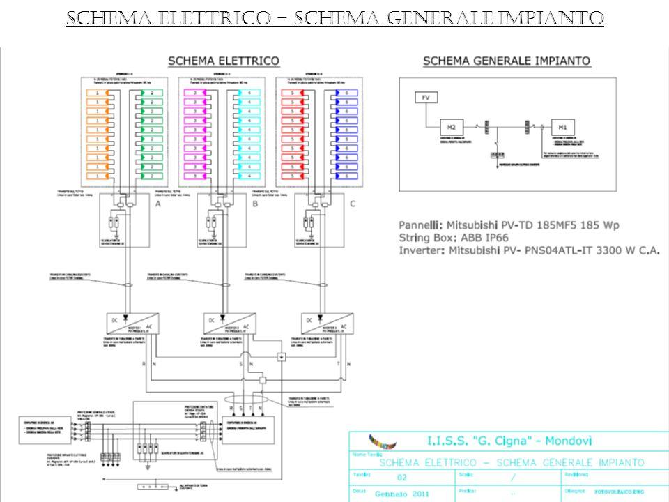 Schema elettrico – schema generale impianto