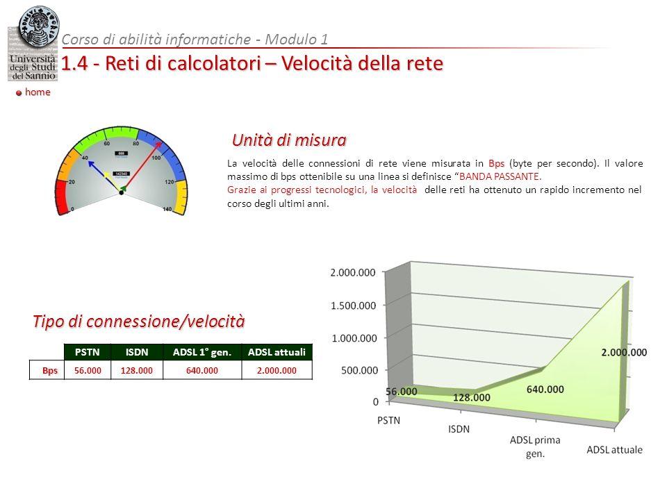 1.4 - Reti di calcolatori – Velocità della rete