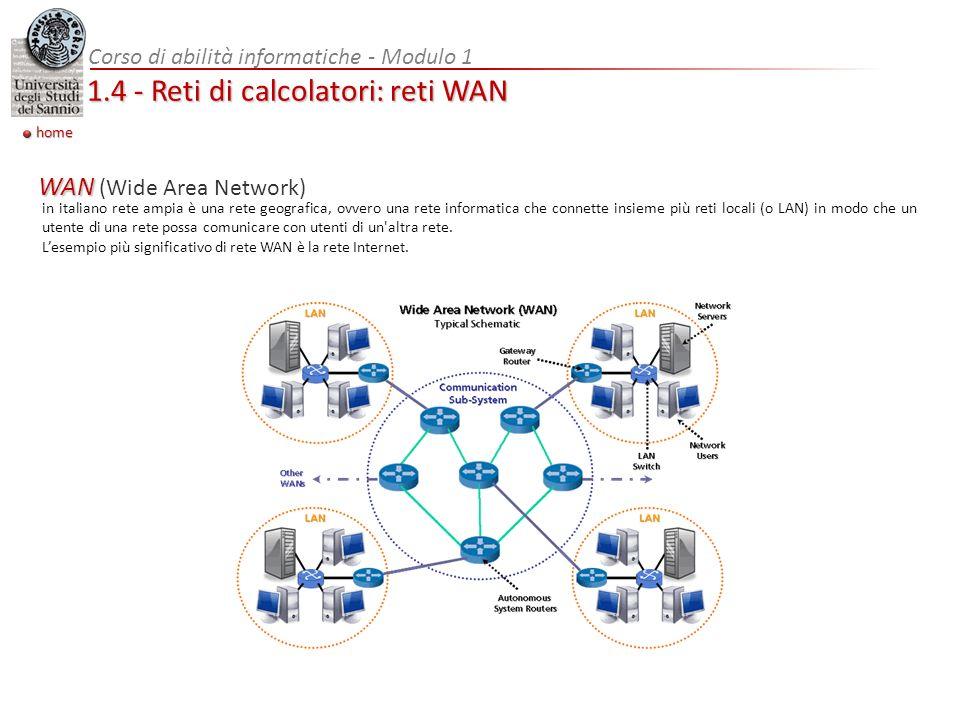 1.4 - Reti di calcolatori: reti WAN