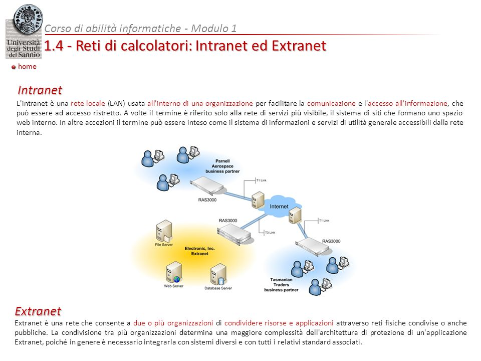 1.4 - Reti di calcolatori: Intranet ed Extranet