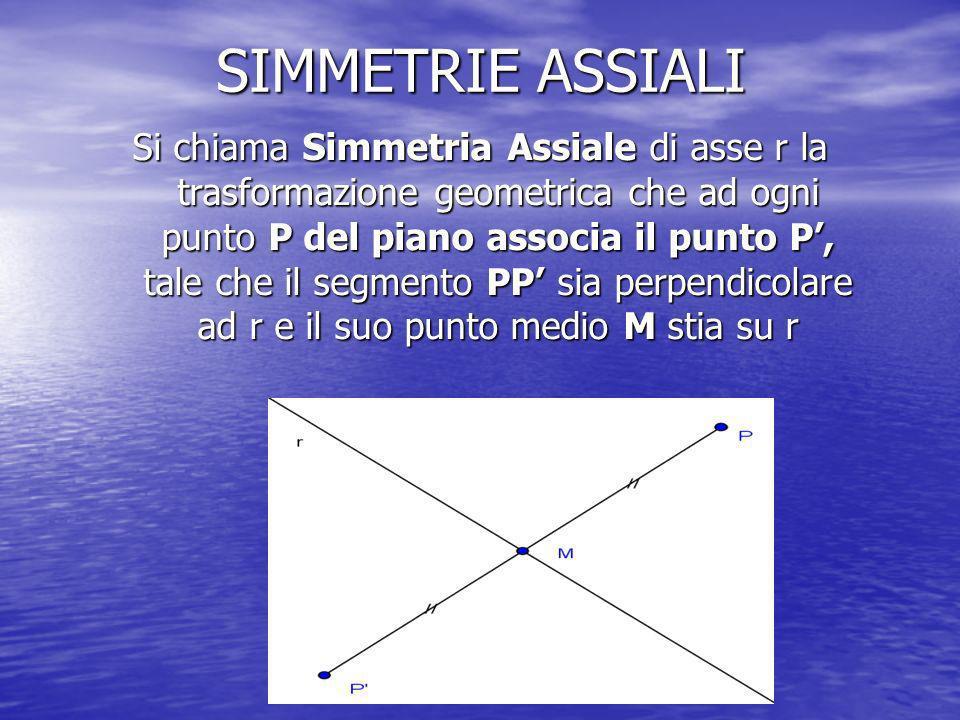 SIMMETRIE ASSIALI