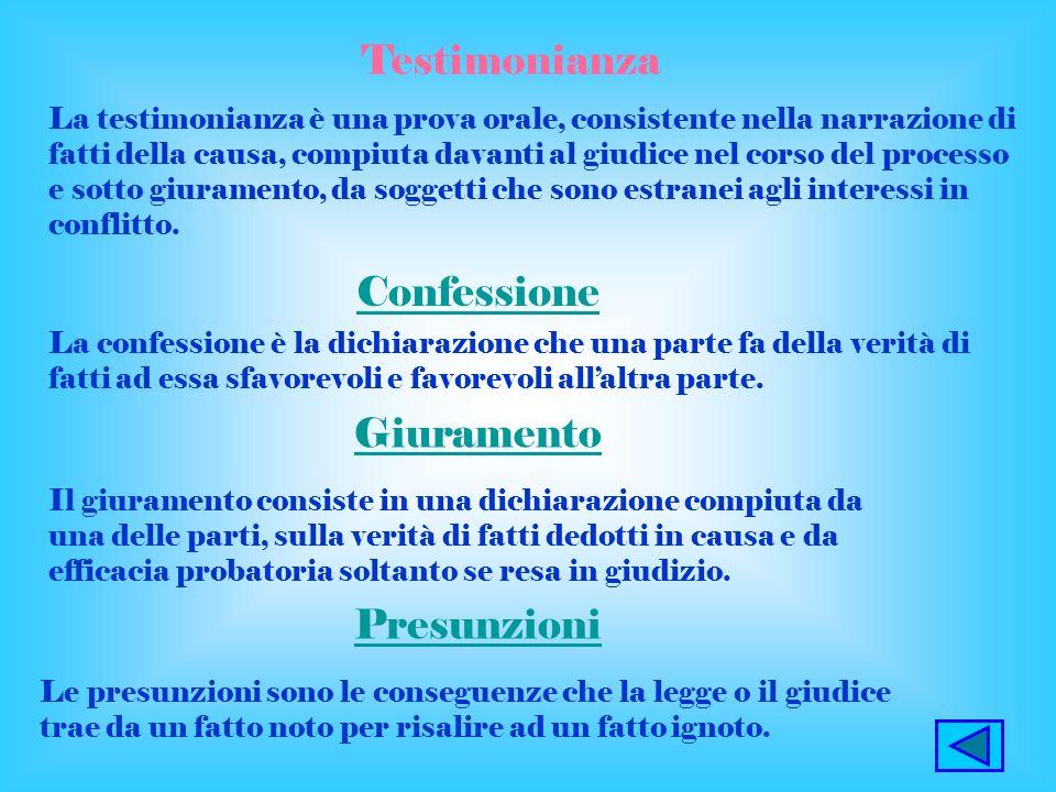 Testimonianza Confessione Giuramento Presunzioni