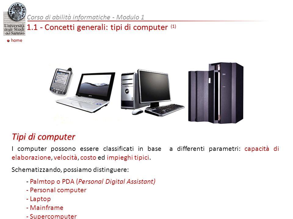 1.1 - Concetti generali: tipi di computer (1)