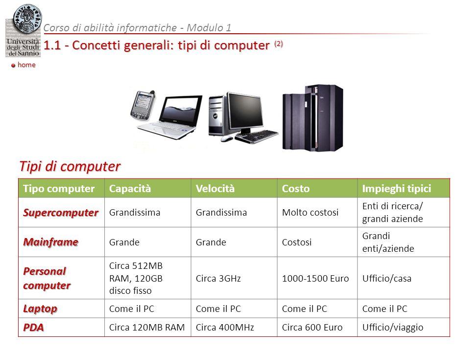 1.1 - Concetti generali: tipi di computer (2)