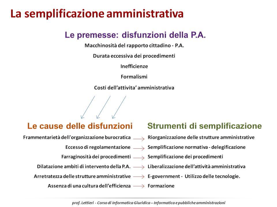 La semplificazione amministrativa