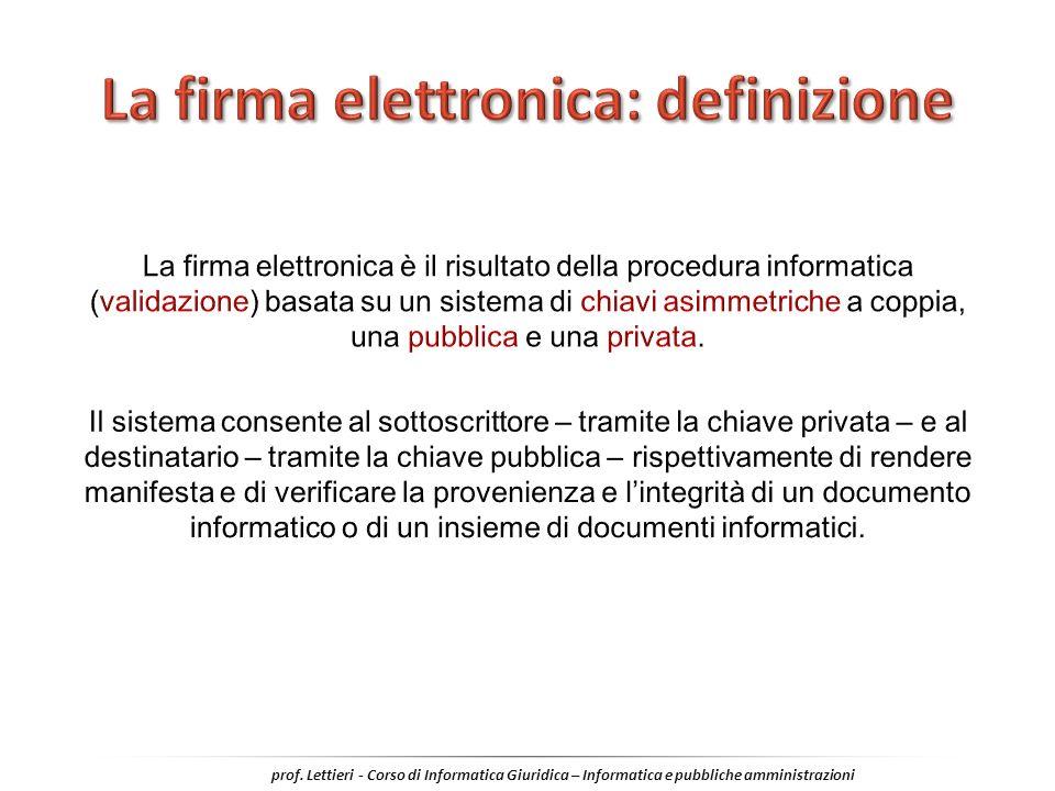 La firma elettronica: definizione