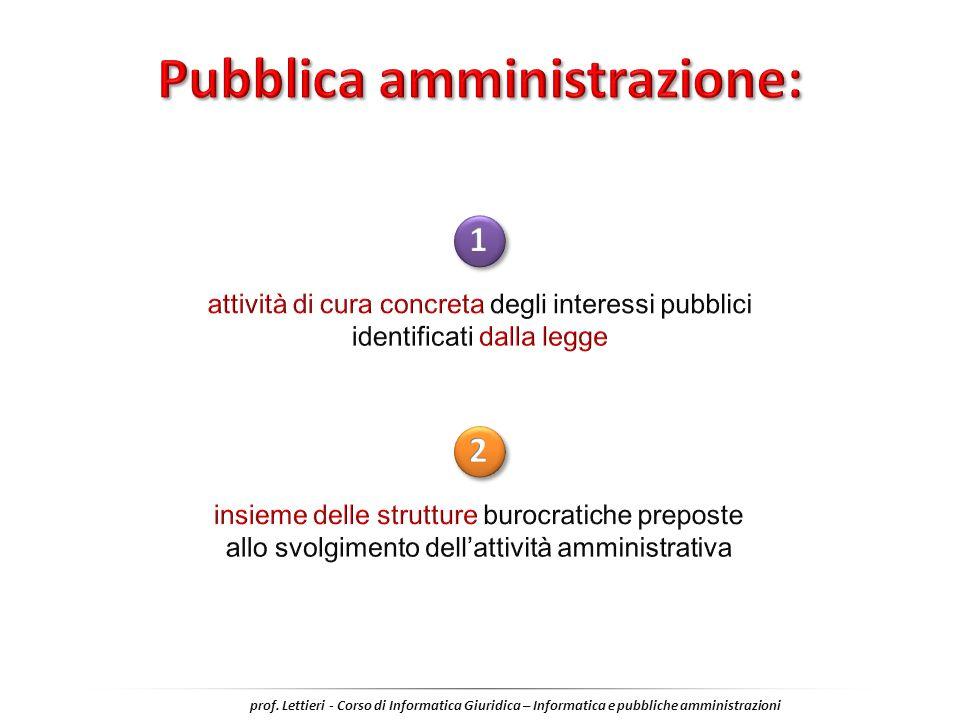Pubblica amministrazione:
