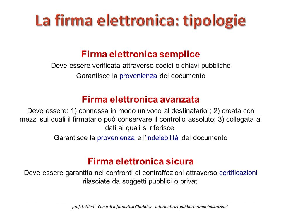 La firma elettronica: tipologie