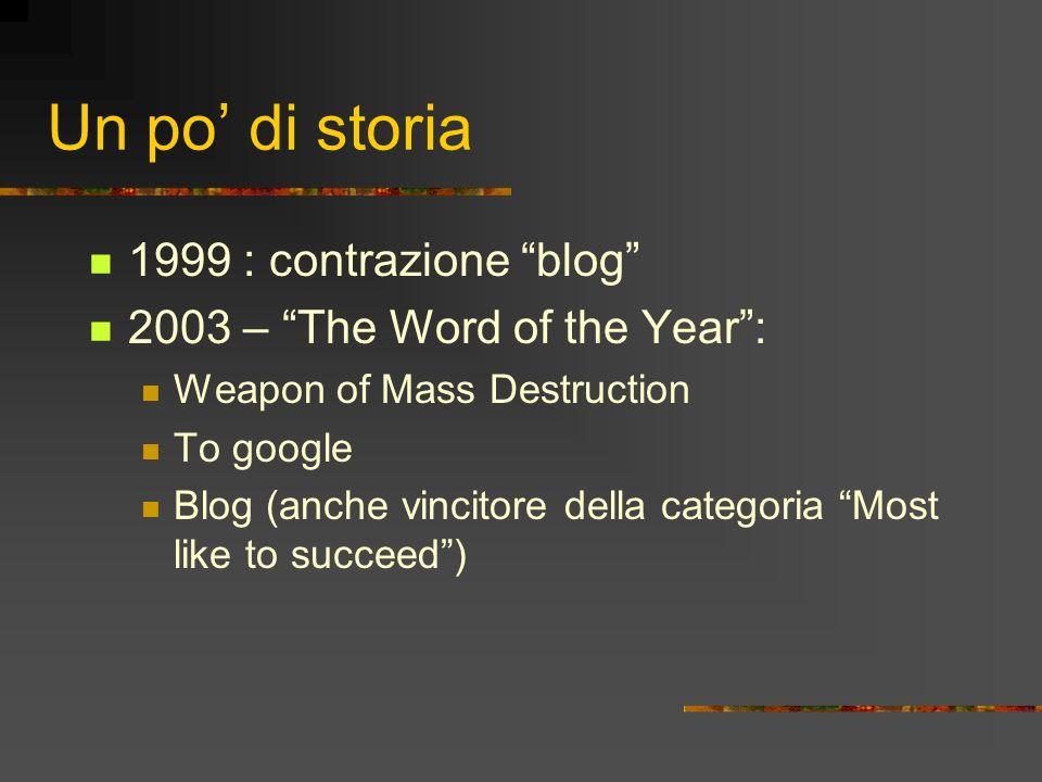 Un po' di storia 1999 : contrazione blog