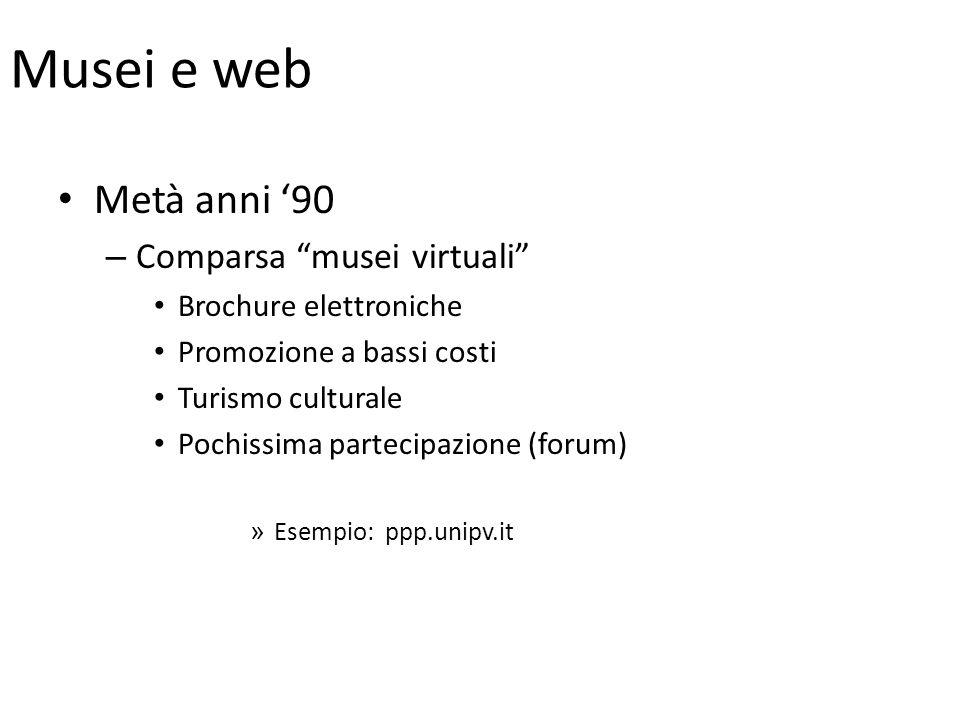 Musei e web Metà anni '90 Comparsa musei virtuali