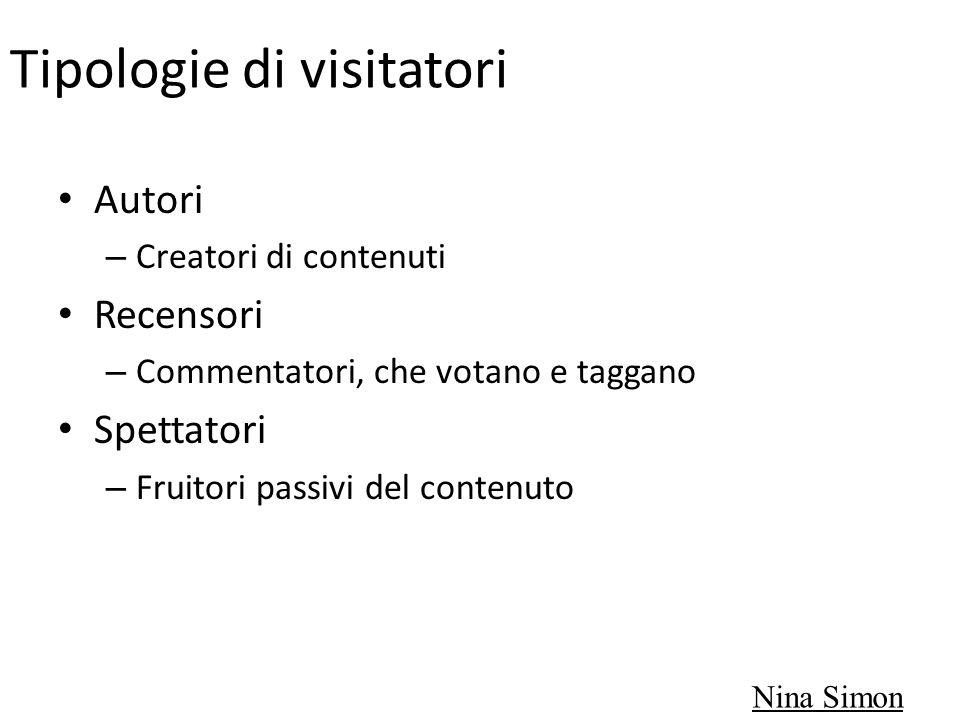 Tipologie di visitatori