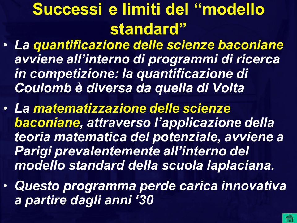 Successi e limiti del modello standard
