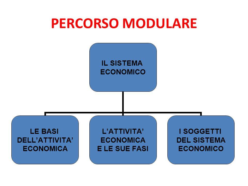 PERCORSO MODULARE