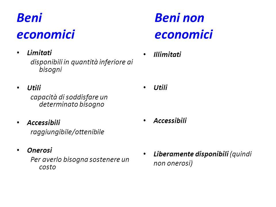 Beni Beni non economici economici