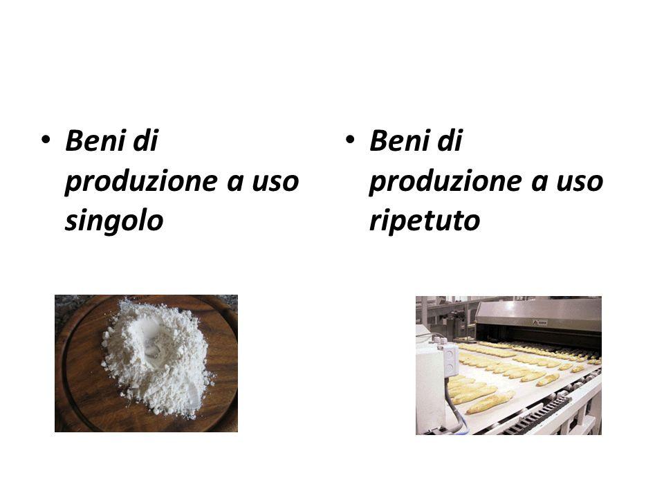 Beni di produzione a uso singolo