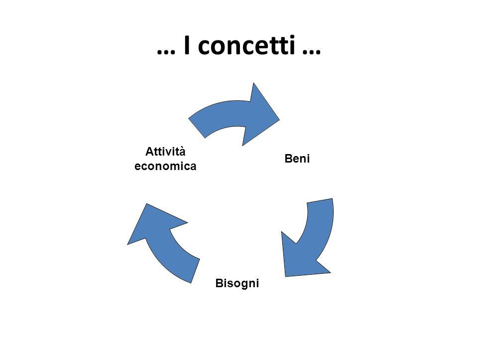 … I concetti …
