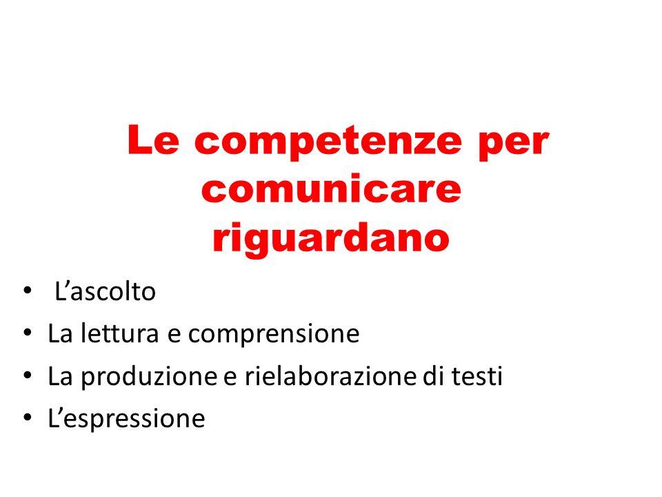 Le competenze per comunicare riguardano