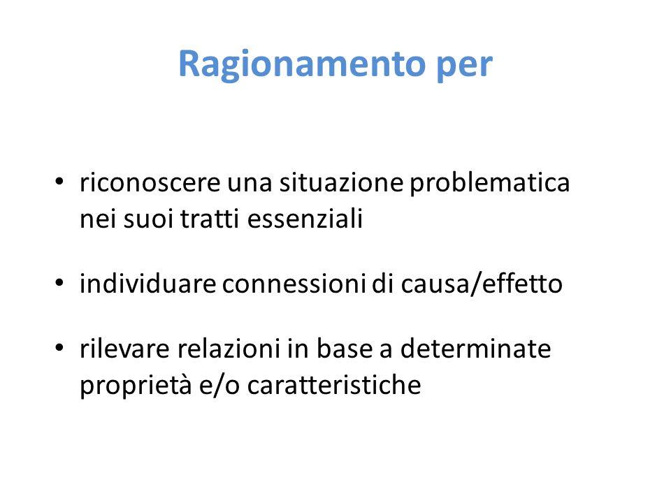 Ragionamento per riconoscere una situazione problematica nei suoi tratti essenziali. individuare connessioni di causa/effetto.