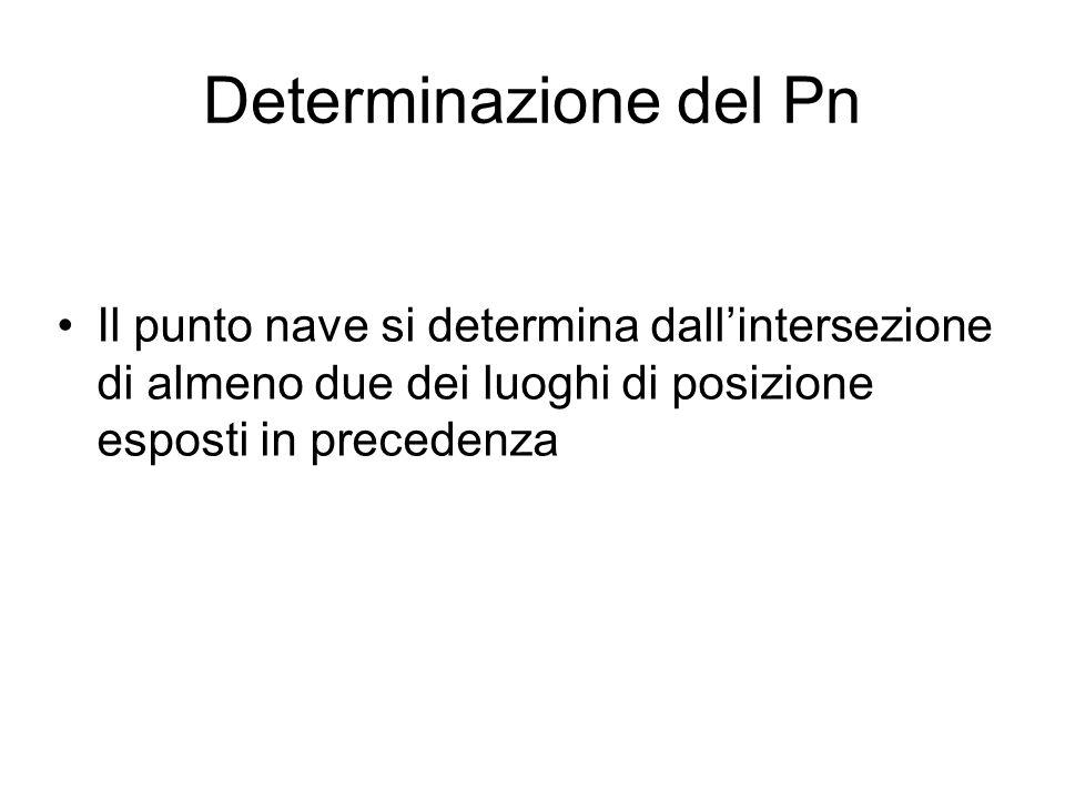 Determinazione del Pn Il punto nave si determina dall'intersezione di almeno due dei luoghi di posizione esposti in precedenza.