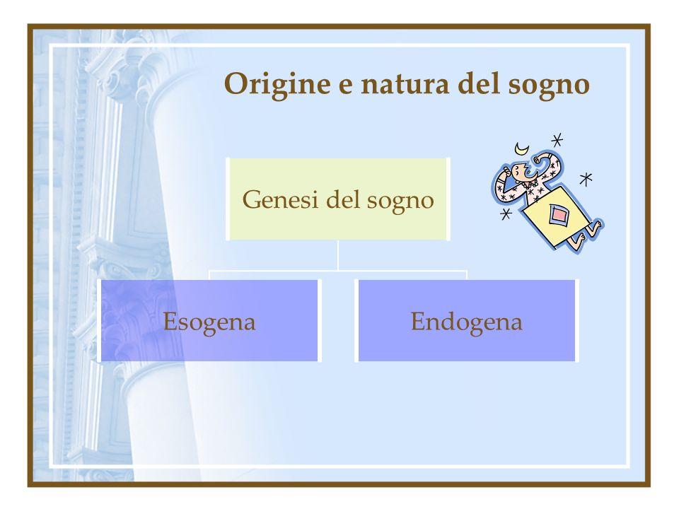 Origine e natura del sogno