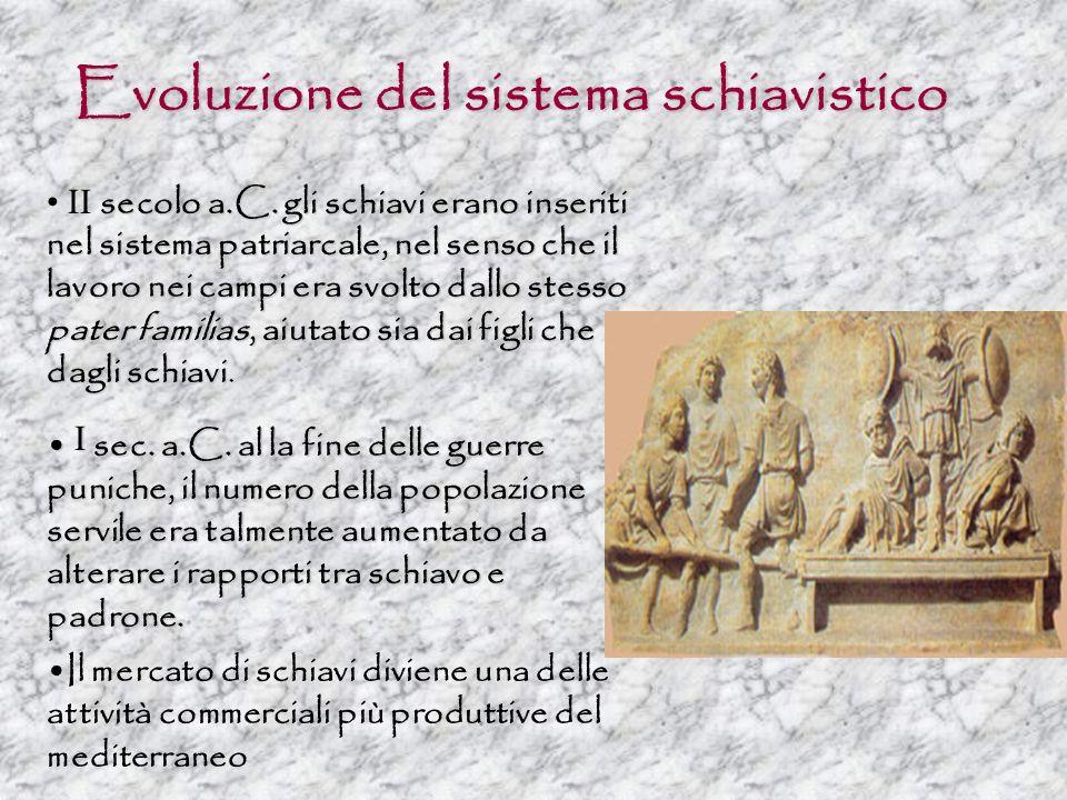 Evoluzione del sistema schiavistico