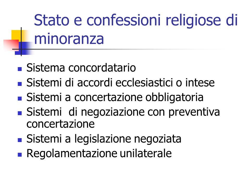 Stato e confessioni religiose di minoranza