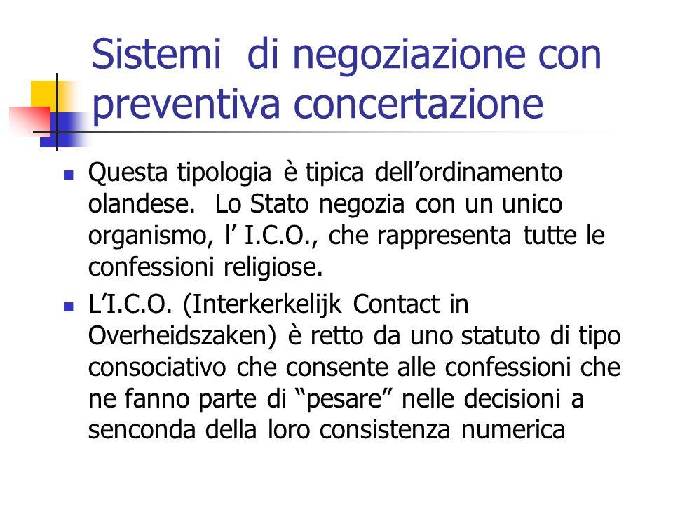 Sistemi di negoziazione con preventiva concertazione