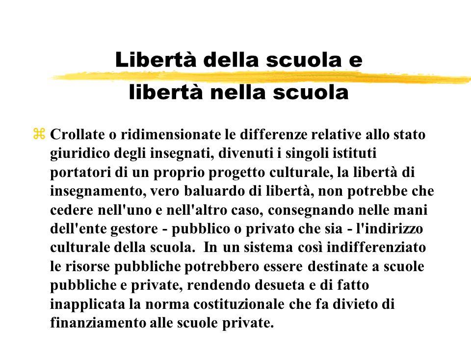 Libertà della scuola e libertà nella scuola